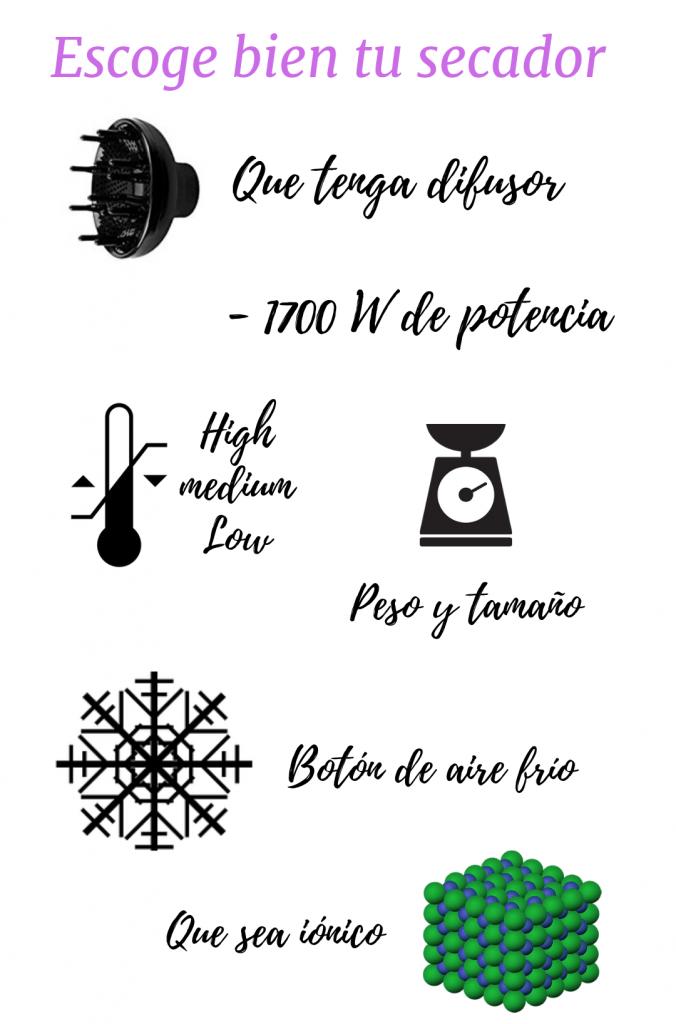 caracteristicas de los secadores